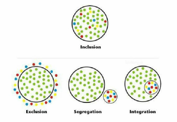 Collaborative Teaching Definition ~ Definition of inclusion a collaboration toolbox to build